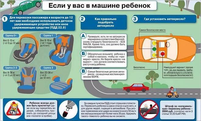 infografic_avtokreslo