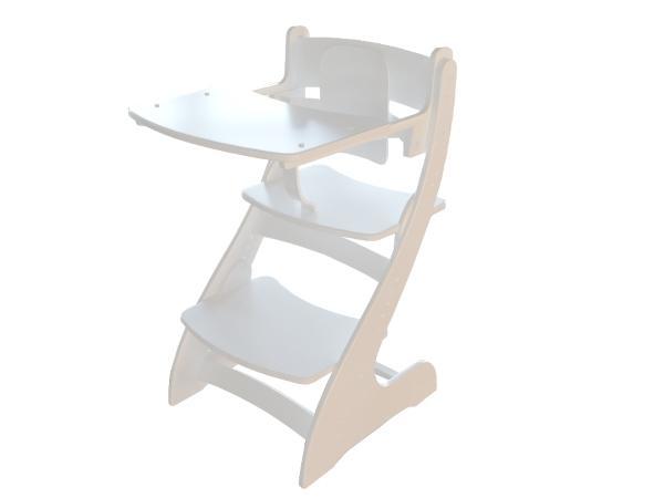 ТОП-14 лучших стульчиков для кормления [Рейтинг и гид по выбору]